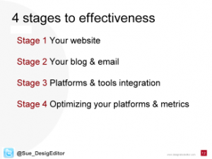 4 stages to new media effectiveness